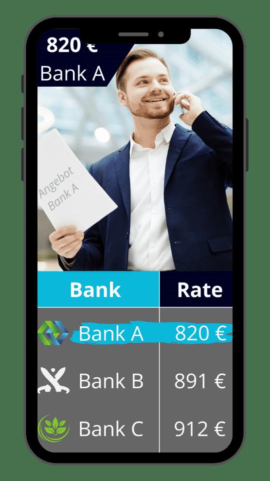 Kreditangebote vergleichen mit Experten